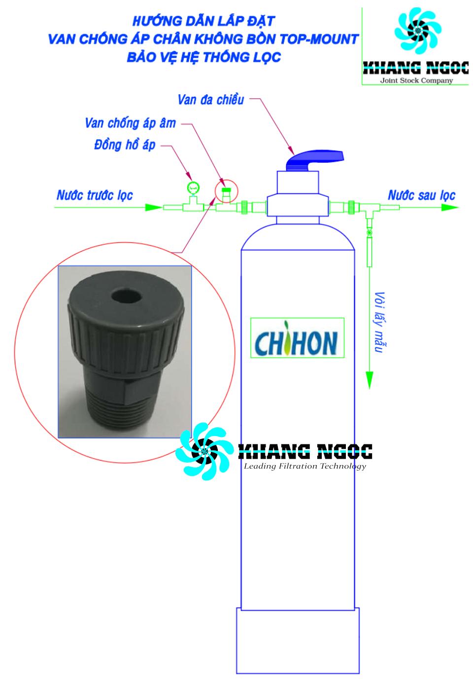 Lắp đặt van áp âm bồn lọc composite 1