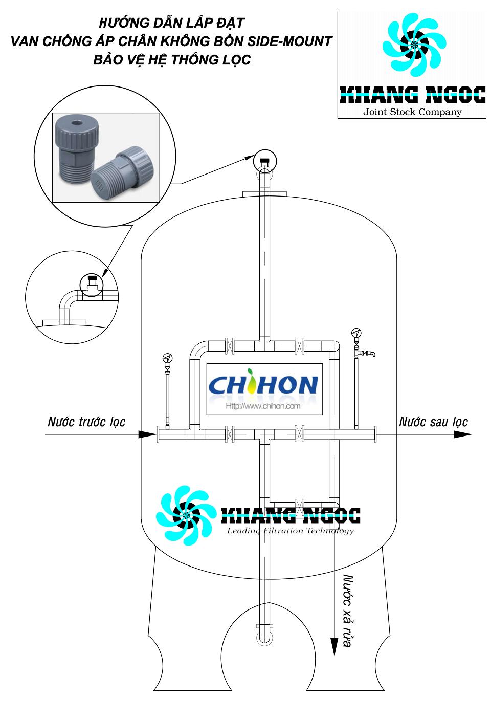 Lắp đặt van áp âm bồn lọc composite