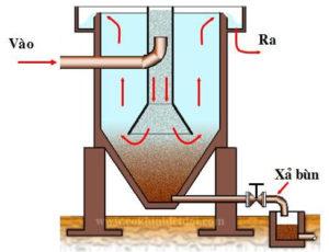 xử lý nước bằng công nghệ lắng