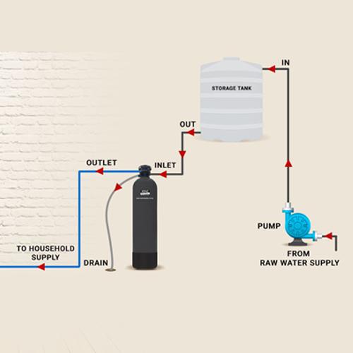 5 lợi ích khi khử sắt trong nước
